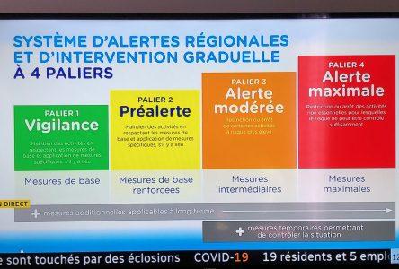 COVID-19 : Québec met en place un système d'alertes par région